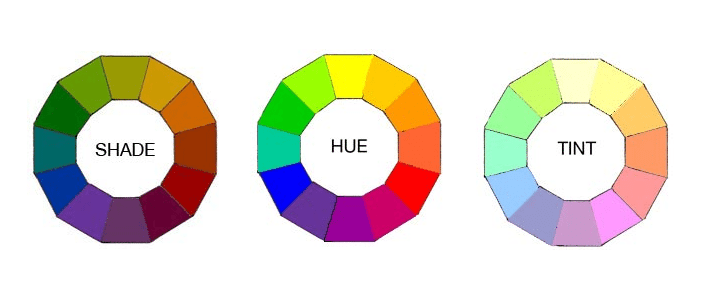 colour wheel example for styling clothes